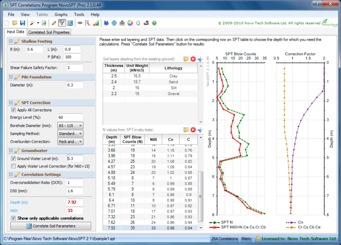 SPT Correlations Software (NovoSPT) Screenshot