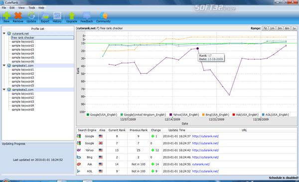CuteRank Keyword Tracker Screenshot 2