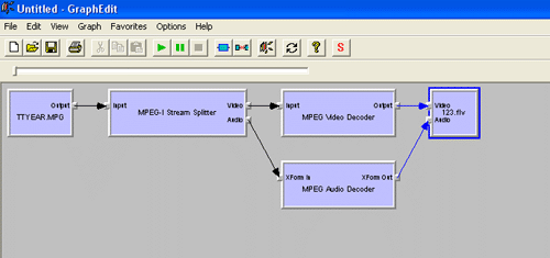 Mainmedia F4V Encoder directshow SDK Screenshot