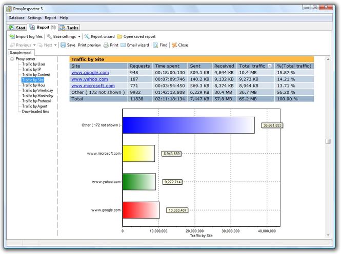 ProxyInspector Enterprise edition Screenshot
