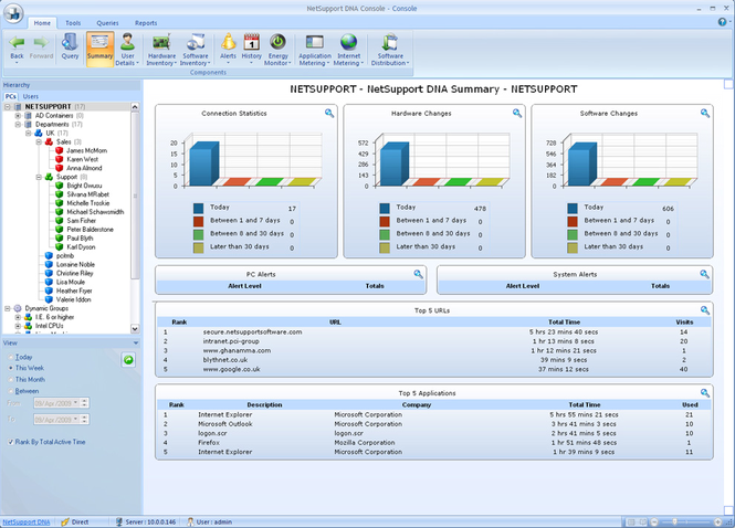 NetSupport DNA Enterprise Management Screenshot 2