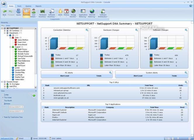 NetSupport DNA Enterprise Management Screenshot 3