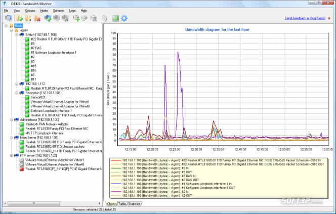 DEKSI Bandwidth Monitor Screenshot 3