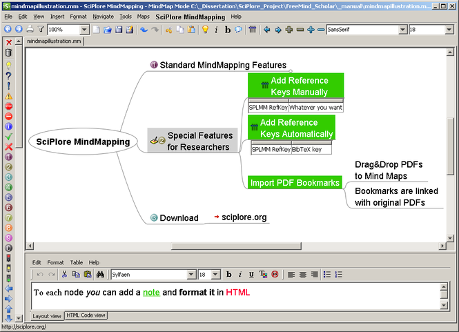 SciPlore MindMapping Screenshot