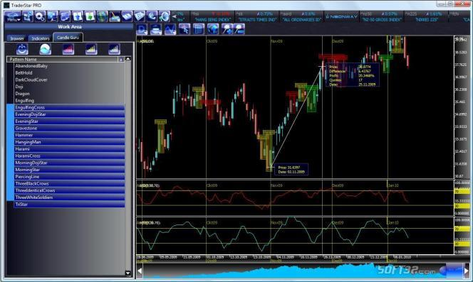 TraderStar Screenshot 2