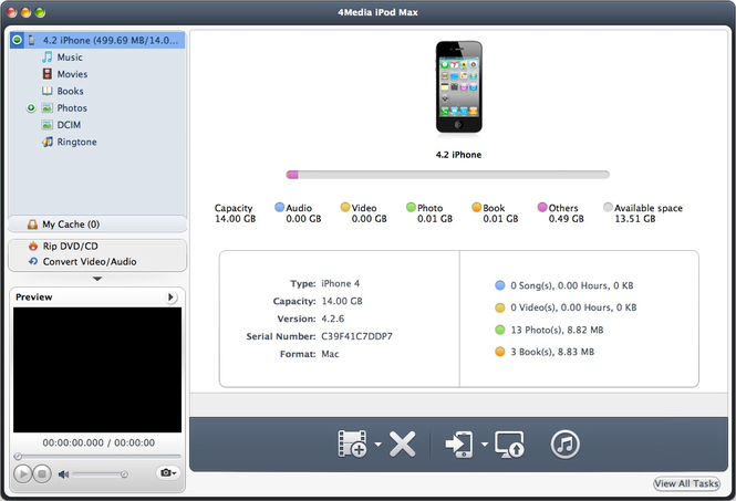 4Media iPod Max for Mac Screenshot