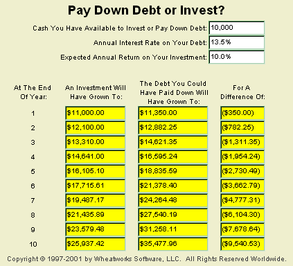 MoneyToys Pay Down Debt or Invest Screenshot 1