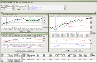 TickInvest Screenshot