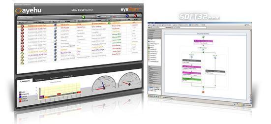 Runbook Automation Ayehu eyeShare Screenshot 3