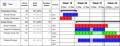 Teamwork Planner Pro 3