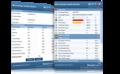 ManageEngine Exchange Health Monitor 1