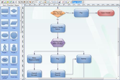 Edraw Diagram Component Screenshot