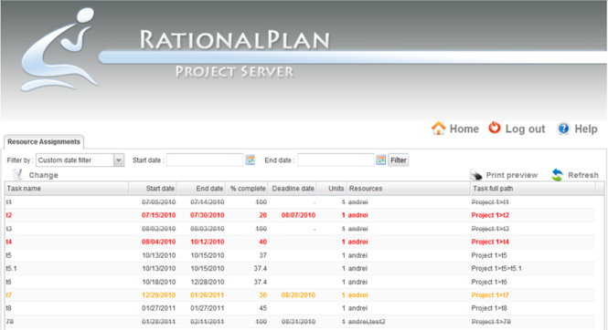 RationalPlan Project Server Screenshot