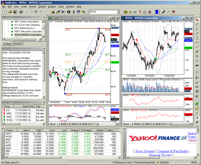 AmiBroker Screenshot 1