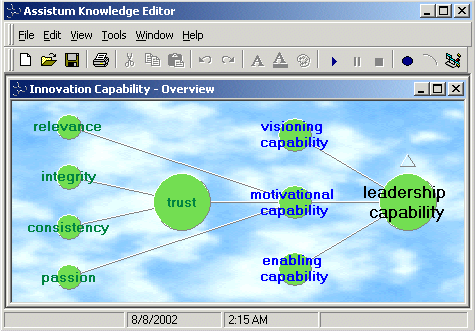 Assistum Knowledge Editor Personal Edition Screenshot 1