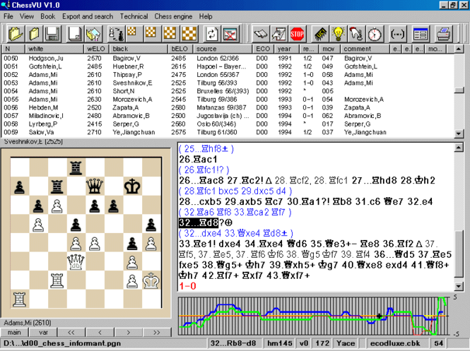 ChessVU Screenshot