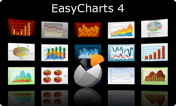 EasyCharts Screenshot