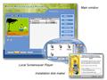 Flash Screensaver Creator 1