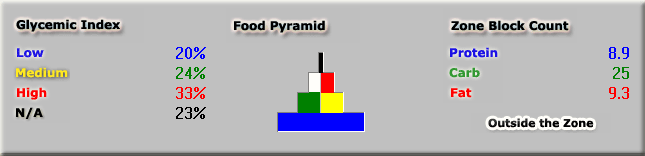 NutriGenie Optimal Nutrition Screenshot 1