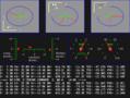 Vehicle Performance and Analysis Simulation 1