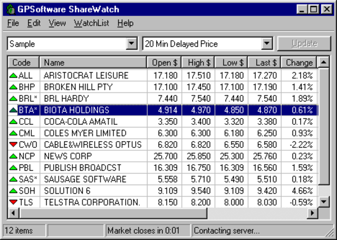 Sharewatch Screenshot 1