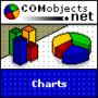 COMobjects.NET 3D Pie Chart (Single Licence) 1