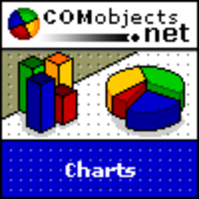 COMobjects.NET 3D Pie Chart (Five Licence Pack) Screenshot