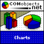 COMobjects.NET 3D Pie Chart (Five Licence Pack) 1