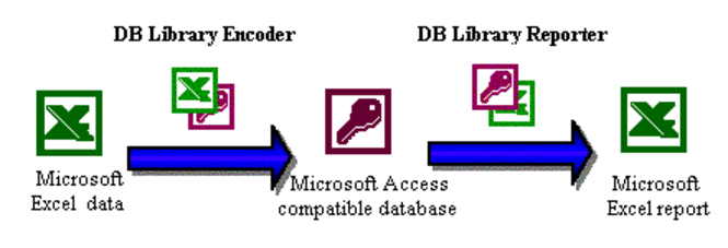 DB Library Screenshot