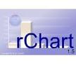 rChart Enterprise 1