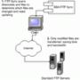 EBA: FTP Sync 1