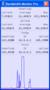 Bandwidth Monitor Pro 1