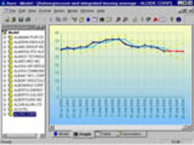 Aura Forecast Engine Screenshot