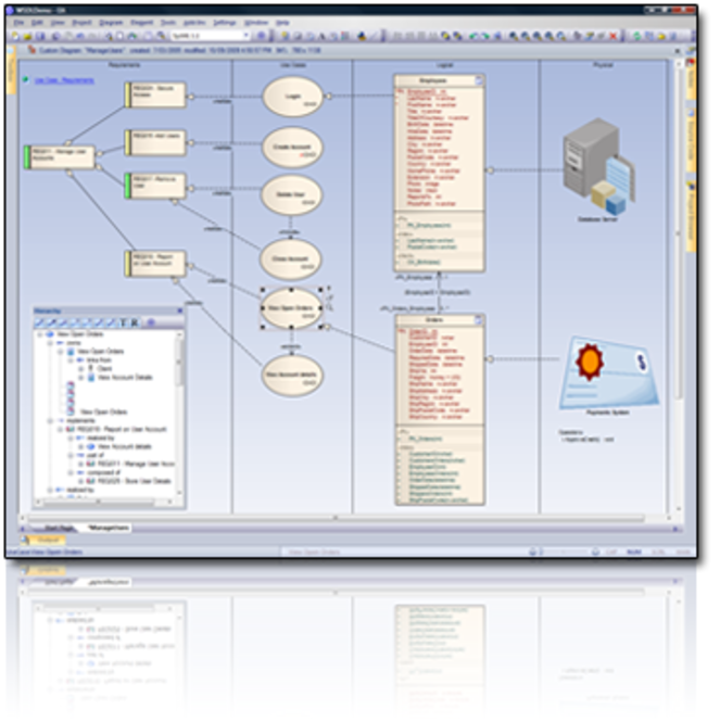 Enterprise Architect for UML 2.1 Screenshot