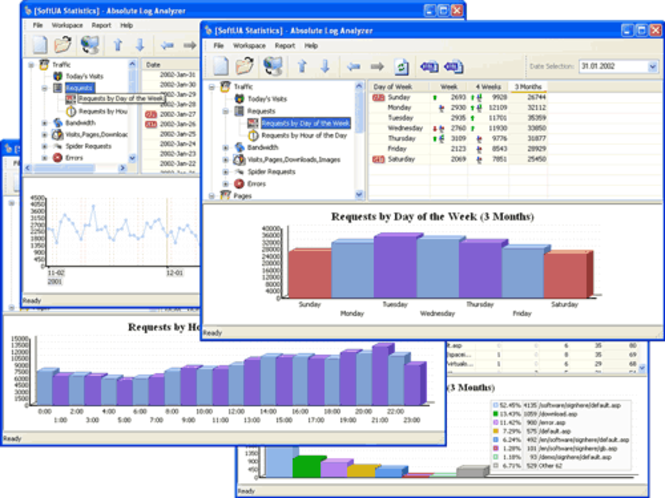Absolute Log Analyzer Lite Screenshot