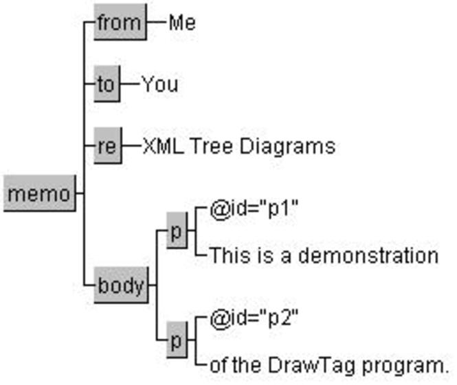 DrawTag Screenshot 1