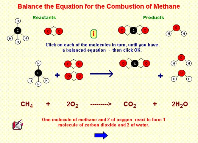 Atoms, Symbols and Equations Screenshot
