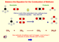 Atoms, Symbols and Equations 1