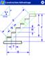 Construction Advantage Calculator Combo 1