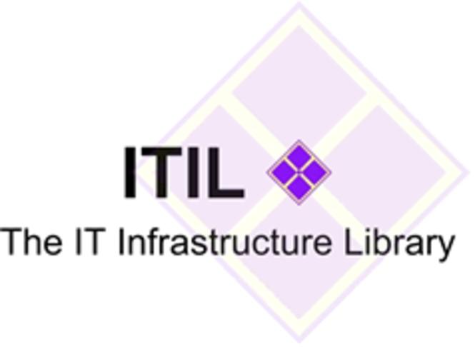 ITIL eLearning Release Management Screenshot