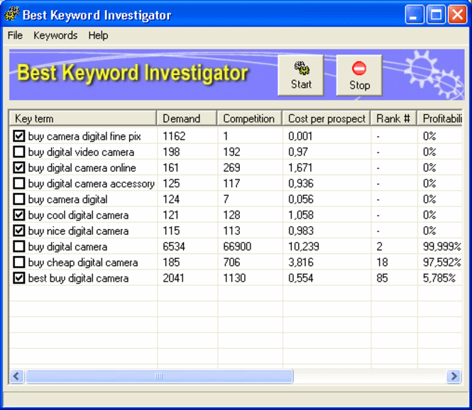 Best Keyword Investigator Screenshot