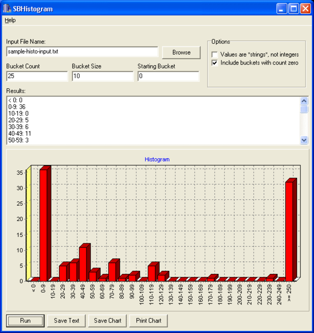 SBHisto Histogram Generator Screenshot