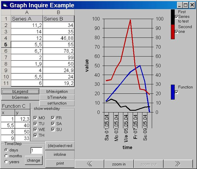 GraphInquire ActiveX Screenshot