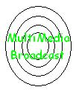 MultiMediaBroadcast 1