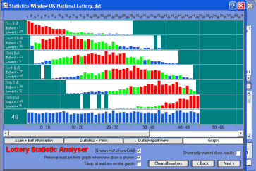 Lottery Statistic Analyser Screenshot 4