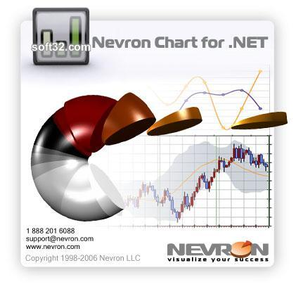 Nevron Chart for .NET Screenshot 3