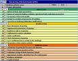 MITCalc - Spur Gear Calculation 3