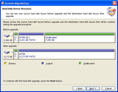 Acronis Migrate Easy Screenshot 2