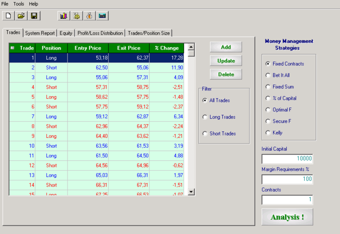 Money Management Explorer Screenshot