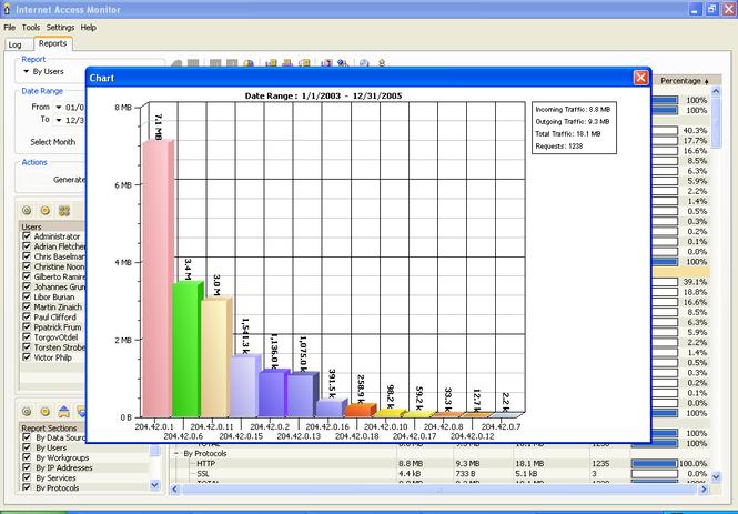 Internet Access Monitor for WinGate Screenshot
